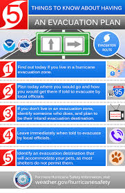 Fire Evacuation Plan Template For Home by Hurricaneprep Inside The Eye