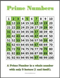 prime composite numbers worksheet worksheets