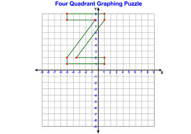 graphing math worksheets worksheets