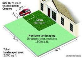 How Big Is 500 Square Feet Grass Is No Longer Greener In Some Bay Area Cities Considering