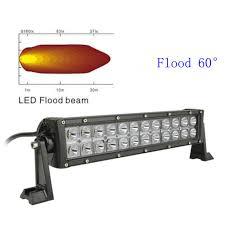 110v led work light 72w led light bar 72w led light bar suppliers and manufacturers at