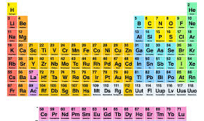 Periodice Table Four New U0027super Heavy U0027 Elements To Be Added To The Periodic Table
