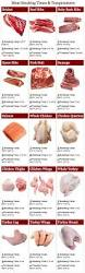 best 25 smoking recipes ideas on pinterest smoker recipes