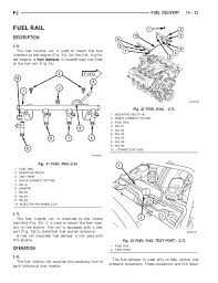 jeep fuel injector jeep liberty 2002 2005 fuel system