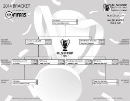 major league soccer table mls cup 2014 mlssoccer com