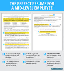 What Information To Put On A Resume Nice Looking Things To Put On A Resume 8 What To Include On Your