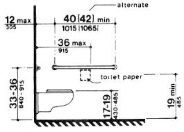 Bathtub Grab Bars Placement Ada Compliance Toilet Stalls Ada Compliance