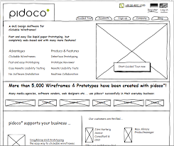 5 common misconceptions about wireframing pidoco blog