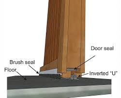 Sliding Barn Door Construction Plans How To Seal Sliding Barn Doors Hobby Farms