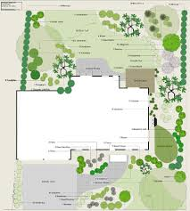 Herb Garden Layout by Garden Design Garden Design With How To Draw Landscape Design