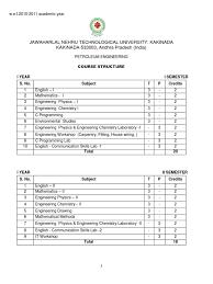 syllabus 3rd yr pet reflection seismology petroleum