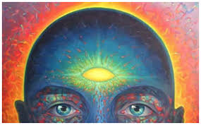 how to open the third eye house of intuition