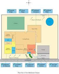 bedroom vastu single bedroom house kaleshwara vaastu