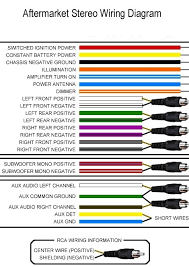kenwood wiring harness color code on kenwood images free download