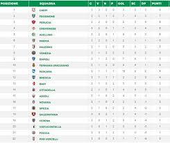 b premier league table french premier league table stuffwecollect com maison fr