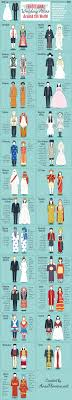 traditional wedding attire around the world interesting