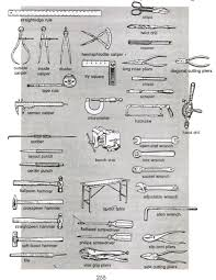 basic metalwork tools and equipments all about metalworking