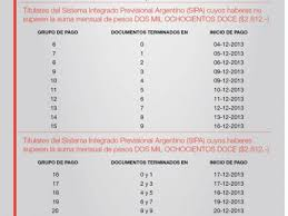 calendario de pago de medio aguinaldo 2016 jubilados cronograma de pago de haberes y aguinaldo de diciembre