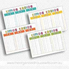 Division Table Chart Learning Posters Times Table And Division Charts The Organised
