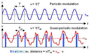 quasi periodic pattern definition segregation at room temperature