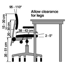 Ergonomic Desk Position Ergonomic Chair Osh Answers