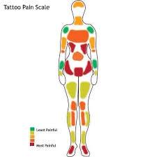 tattoo pain level chart female tattoo pain google search tattoo ideas pinterest tattoo pain