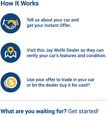 Estimate Your Car Value by Get Your Trade Valuation Wolfe Acura Of Springfield