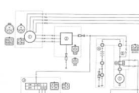 1996 fzr 600 wiring diagram schematic wiring diagrams