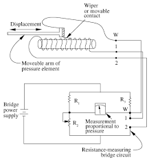use of submersible pressure transducers in water resources