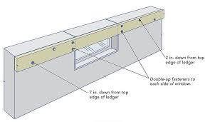 can a deck ledger span a basement window fine homebuilding