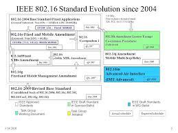 project planning considerations u0026 suggestions ieee presentation