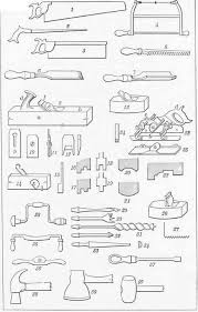 Woodworking Tools List by 21 Elegant Woodworking Tools Drawing Egorlin Com