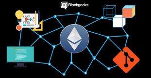 How To Tie Someone Up In Bed How To Learn Solidity The Ultimate Ethereum Coding Guide Blockgeeks
