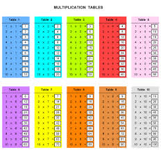 multiplication table up to 30 multiplication tables to print and games online ataventure com