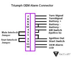 alarm electrical wiring question triumph forum triumph rat
