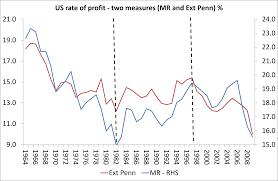 economics michael roberts blog page 2