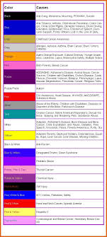 diabetes ribbon color cancer ribbon color chart apa exles