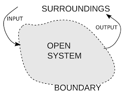 open system systems theory wikipedia