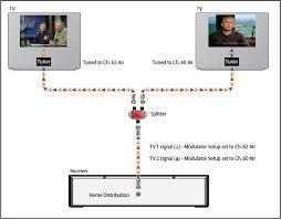 wonderful dish hopper joey wiring diagram contemporary wiring