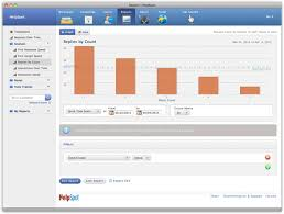 Help Desk Software Reviews by Help Desk Software Reviews 2012 U003c Essay Service