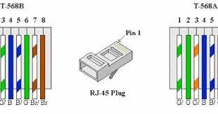 cat6 plug wiring diagram diagrams wiring diagram schematic