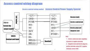 rfid proximity access control keypad single double door support