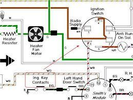 triumph tr3 wiring diagram heater smith on triumph download