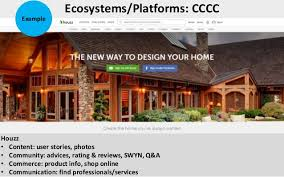 home trends and design reviews ecommerce disruptive trends and new business models