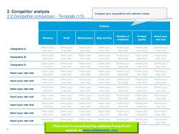 market u0026 competitor analysis template in ppt marketing market