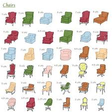Recovering An Armchair This Chart Shows You How Much Fabric You Need To Reupholster Furniture