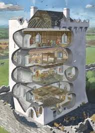 housse siege auto castle bolsover castle cross section bolsover castle is a castle in