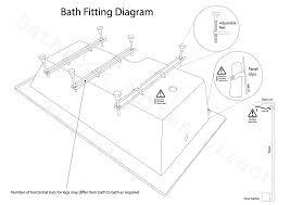 Bathroom Suites With Shower Baths Shower Bath Panel Fitting Instructions P Shaped Shower Bath