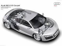Audi R8 Exterior Audi R8 V10 2013 Pictures Information U0026 Specs