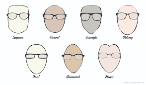 how to find eyeglasses for your face shape pesquisa google